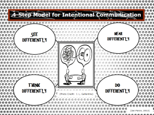 4-Step Model of Intentional Communication
